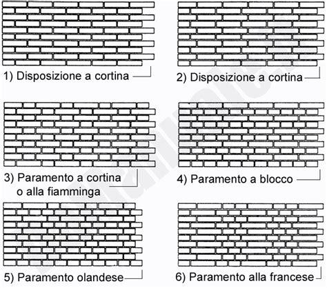 Costruire Un Muro Di Mattoni by I Vari Tipi Di Posa Dei Mattoni