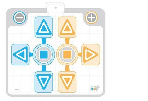 Wii Mat by China Family Fit Pad For Wii Mat