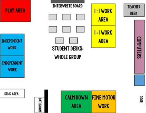 physical layout of classroom for special needs student blog and classroom on pinterest