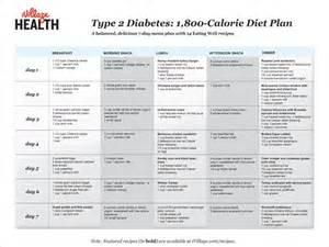 Search 1200 Calorie Diabetic Diet Sheet » Home Design 2017