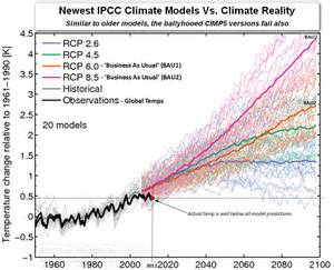 Claes johnson on mathematics and science what is wrong with ipcc