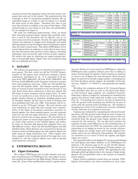 Table Caption Research Paper by Mining Figures From Research Papers