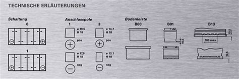 Motorrad Batterie Schaltung by Varta Varta Autobatterien E11 12v