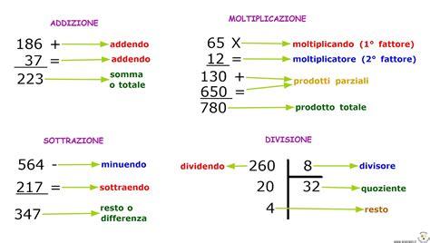 tavole logaritmiche pdf paradiso delle mappe matematica