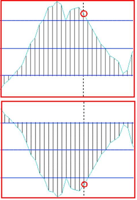 pattern based trading pattern based trading system pijigufoqow web fc2 com