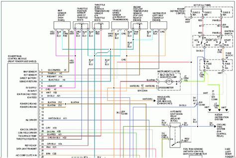 wiring diagram for 1997 dodge dakota dodge automotive