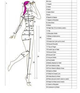 Measurement chart sewing measurement pinterest measurement