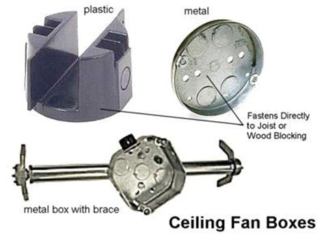 average cost to have a ceiling fan installed electrical box types and uses