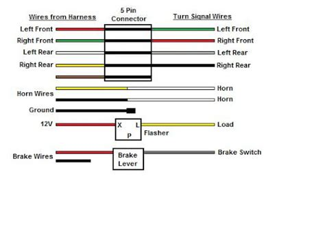awesome golf cart turn signal wiring diagram contemporary images for image wire gojono