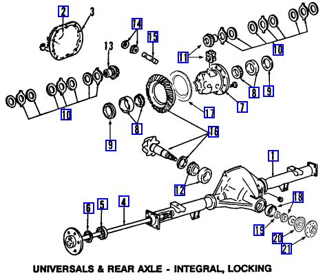 pattern noise exles have a 2004 f150 two wheel drive rear differential noise