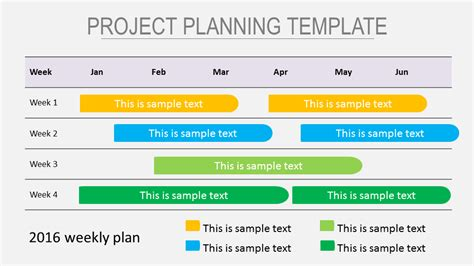 plan on a page template powerpoint project planning powerpoint theme ppt theme
