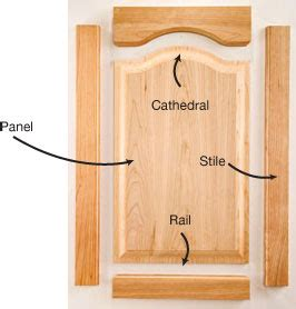 How To Make Simple Cabinet Doors Cabinet Doors Is Easy To Accomplish Kraftmaid Outlet