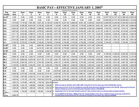 pay calendar 2013