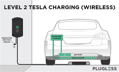 ev charger wiring diagram wiring diagrams