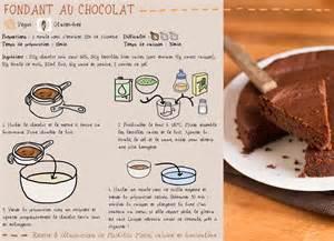 ingredient fondant au chocolat