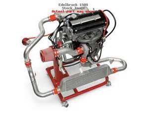 edelbrock victor x turbo kits honda civic 99 00