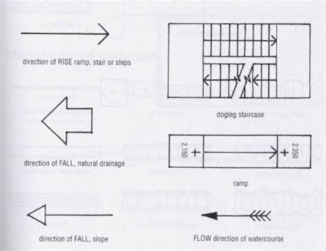 floor plan stairs symbols architectural drawing conventions firesafe org uk