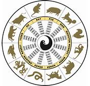 Your Chinese Zodiac Sign Which Of The Twelve Animals Signs Do