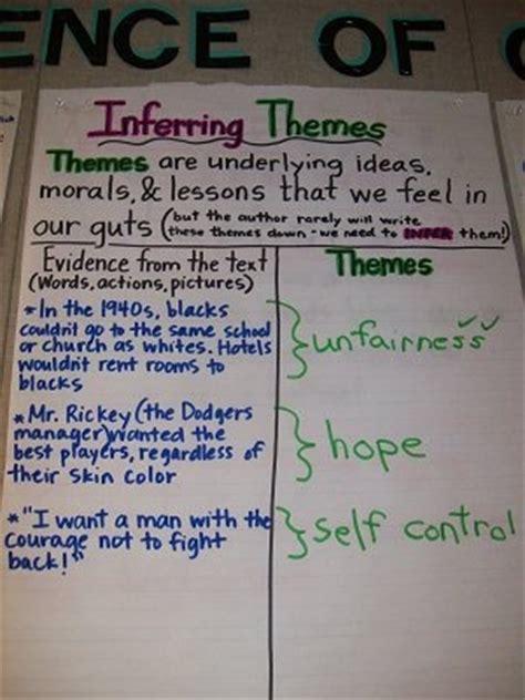 theme anchor chart teaching pinterest theme anchor inferring themes anchor chart reading pinterest