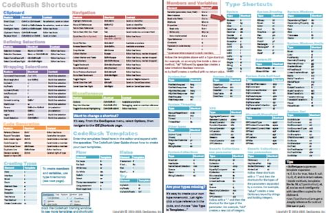 coderush shortcuts and templates cheat sheet devexpress