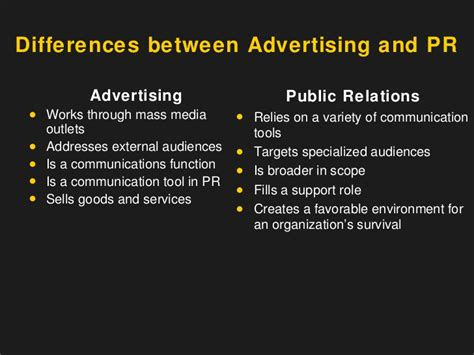Mba In Mass Communication Scope by Ch 1 What Is Relations