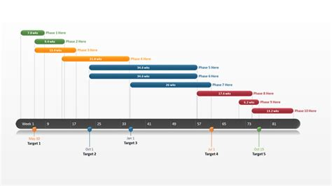 Office Timeline Project Management Free Timeline Templates Office Timeline Templates