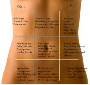 Acute Pain Lower Back Left Side Photos