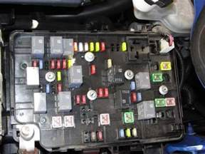 pontiac g5 fuse box location get free image about wiring diagram