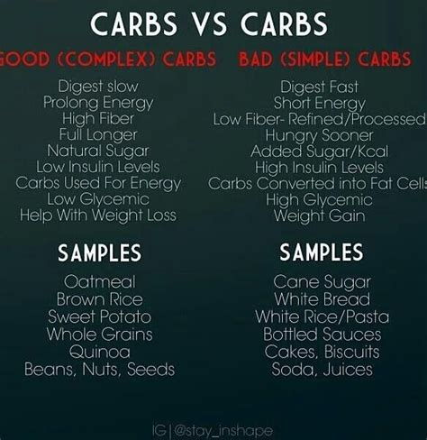 7 steps to get sugar and carbohydrates healthy for healthy living with a low carbohydrate anti inflammatory diet healthy living series volume 1 books carbs vs bad carbs healthy foods