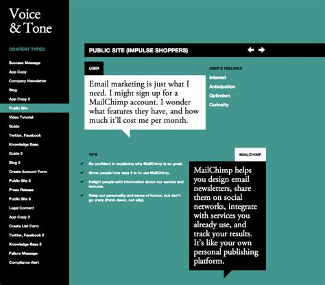 Tone Of Voice Template Templates Collections Brand Voice Template