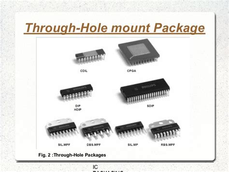 surface mounted integrated circuit package ic packaging