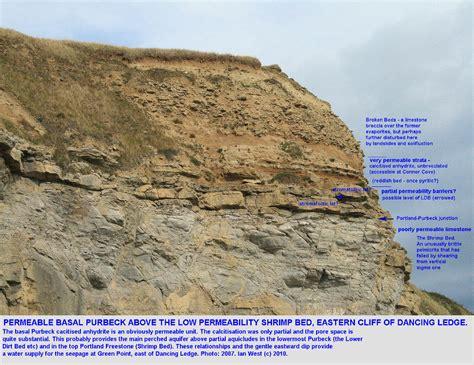geology research papers geology research paper topics sgasd x fc2