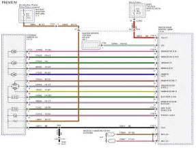 wiring diagrams 2015 f150 ford f150 forum community