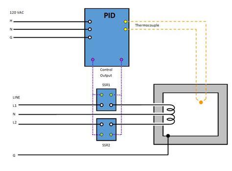 wiring diagram for 220v pid oven controller 220v water