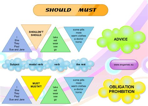 7 A Should by Click On Modal Verbs