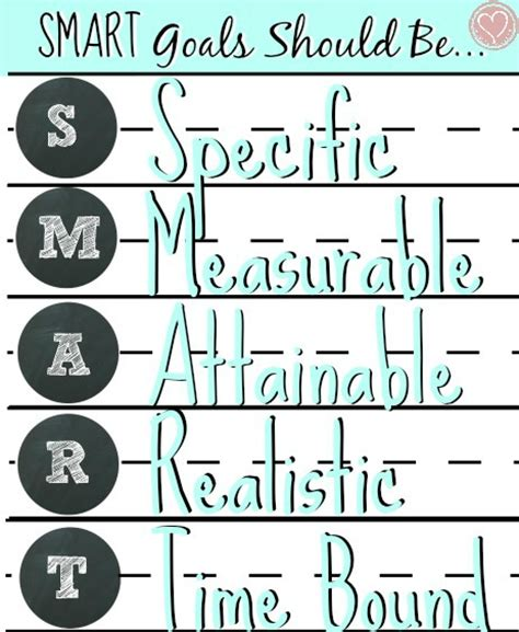 new year goal setting new years goal setting for the smart way de su