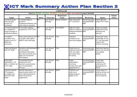 ict mark summary action plan section 2 curriculum