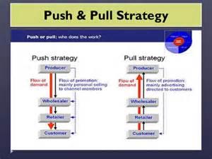 internet marketing coursera marketing strategy examples