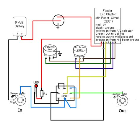 fender vintage noiseless wiring diagram fender noiseless wiring diagram efcaviation