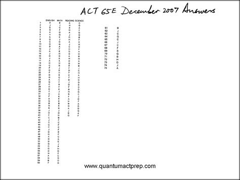 Act Practice Test 1 Section 1 Answers by Free Act Math Test Practice Questions With Answers Sle
