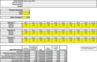 sigmaxl measurement system analysis templates
