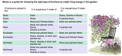 feng shui layout for nursery feng shui for your garden