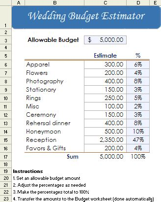 wedding budget template printable new high wedding planning