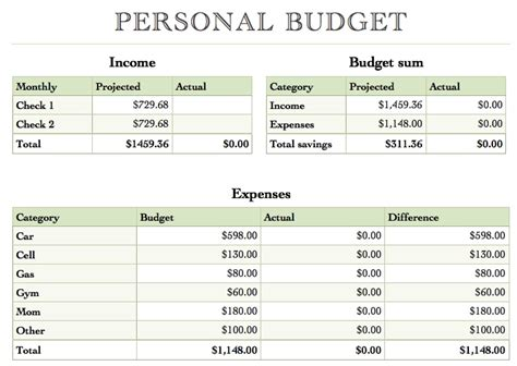 Budget Document Template by Monthly Budget Form Agers