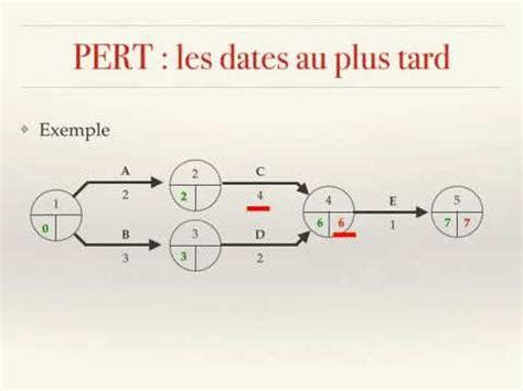 pert diagramme explication explication diagramme de pert