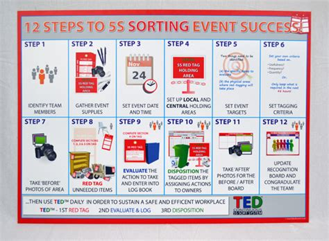 your trainers 5 step guide to how to a well behaved and obedient in only 15 minutes a day books 12 steps to 5s sorting event success wall guide sku 9466