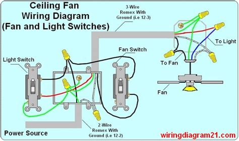 how to wire a ceiling fan with 4 wires ceiling fan wiring diagram light switch house electrical