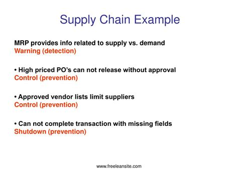 supply chain format ppt all about poka yoke mistake proofing powerpoint presentation id 440046