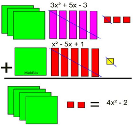 polynomials add and subtract mathbitsnotebook a1 ccss