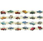 Chevy Truck Timeline